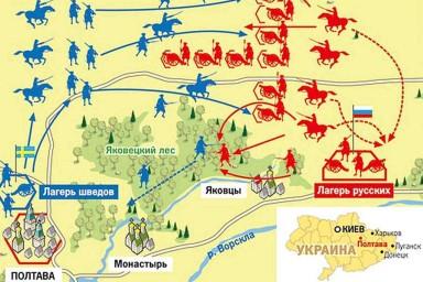 10 июля – День воинской славы России
